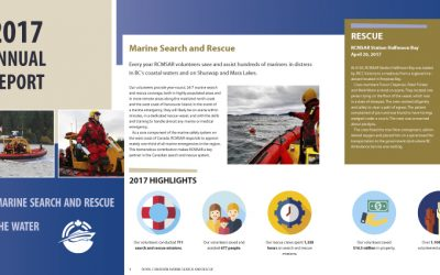 RCMSAR 2017 Annual Report